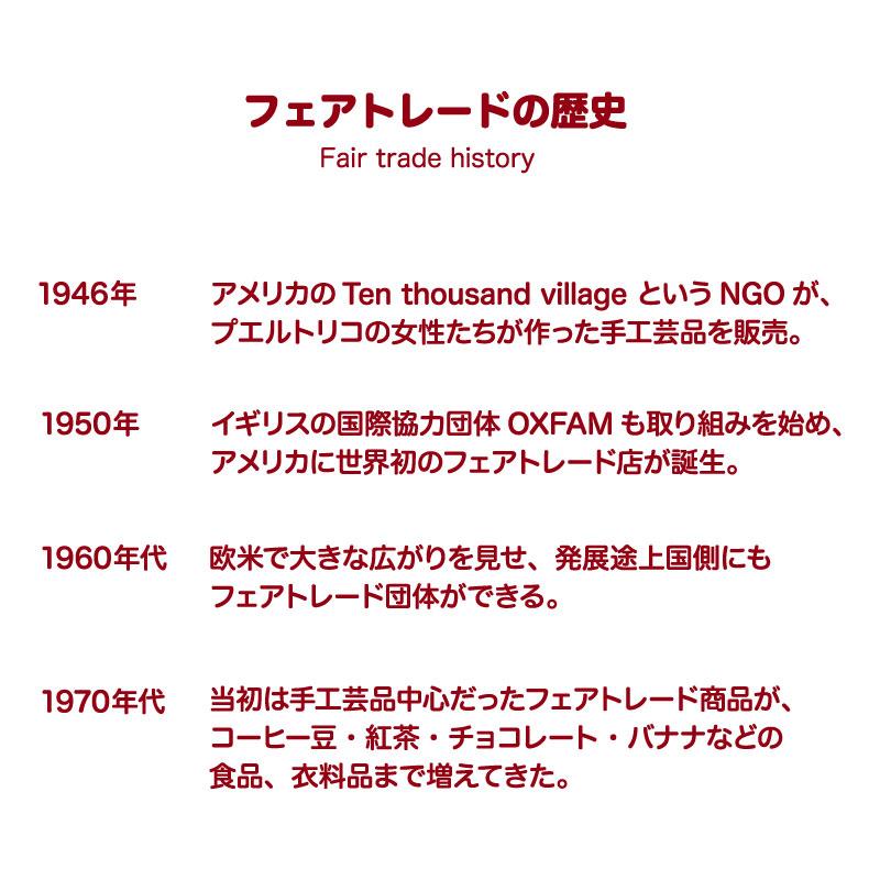 フェアトレードの歴史